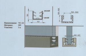 Уплотнитель 4-6,5 мм Балаково