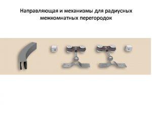 Направляющая и механизмы верхний подвес для радиусных межкомнатных перегородок Балаково
